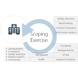cqc-solutions-scoping-exercise